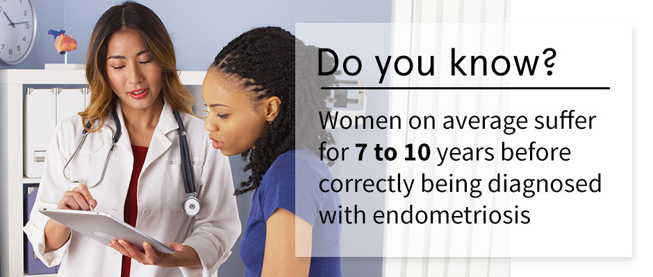 Women on average suffer for 7 to 10 years before correctly being…