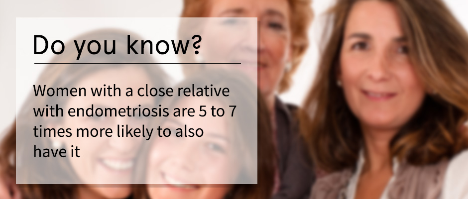 Women with a close relative with endometriosis are 5 to 7 times…